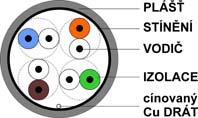 FTP Gembird kabel (drát) cat.6, LSOH 4páry, bal.305m